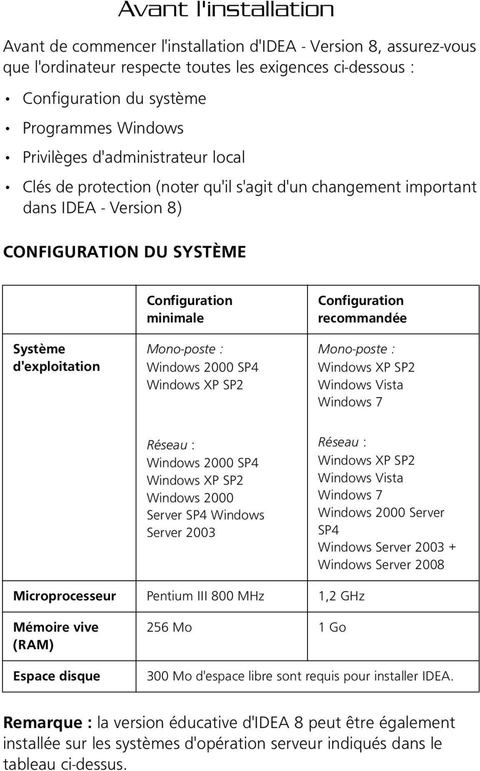 Mono-poste : Windows 2000 SP4 Windows XP SP2 Configuration recommandée Mono-poste : Windows XP SP2 Windows Vista Windows 7 Réseau : Windows 2000 SP4 Windows XP SP2 Windows 2000 Server SP4 Windows