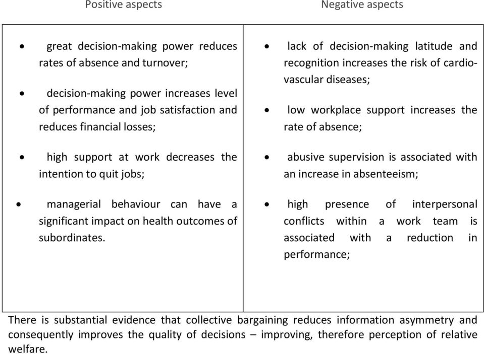 intention to quit jobs; abusive supervision is associated with an increase in absenteeism; managerial behaviour can have a significant impact on health outcomes of subordinates.