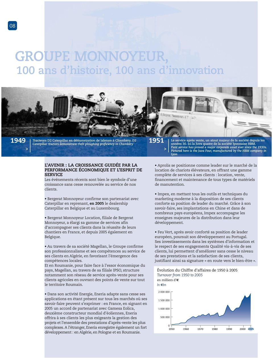 Ici la Juva quatre de la société lyonnaise HBM. Field service has proved a major corporate asset ever since the 1930s.