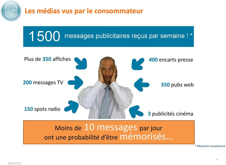 * Plus de 350 affiches 400 encarts presse 200 messages TV 350 pubs web