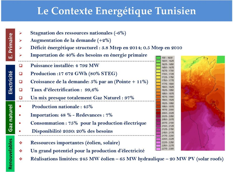 (Pointe + 11%) Taux d'électrification : 99,6% Un mix presque totalement Gaz Naturel : 97% Production nationale : 45% Importation: 48 % - Redevances : 7% Consommation : 75% pour la production