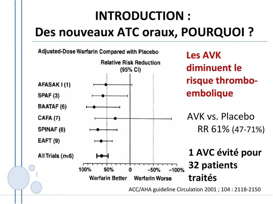 Placebo RR 61% (47-71%) 1 AVC évitépour 32 patients