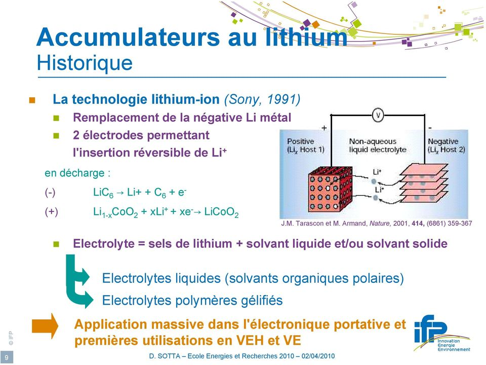 Armand, Nature, 2001, 414, (6861) 359-367 Electrolyte = sels de lithium + solvant liquide et/ou solvant solide Electrolytes liquides
