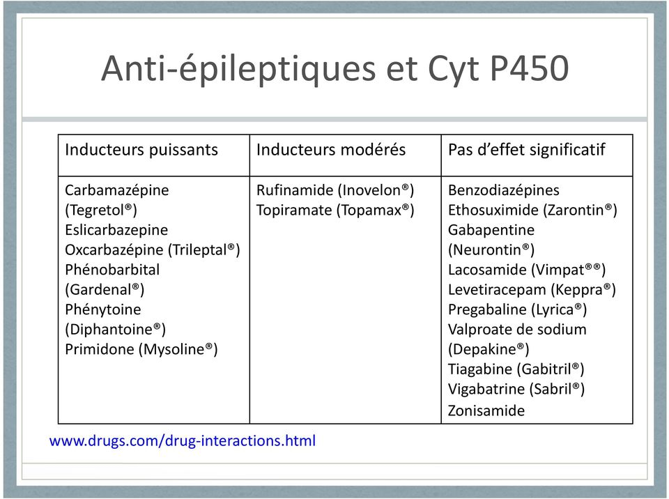 com/drug interactions.