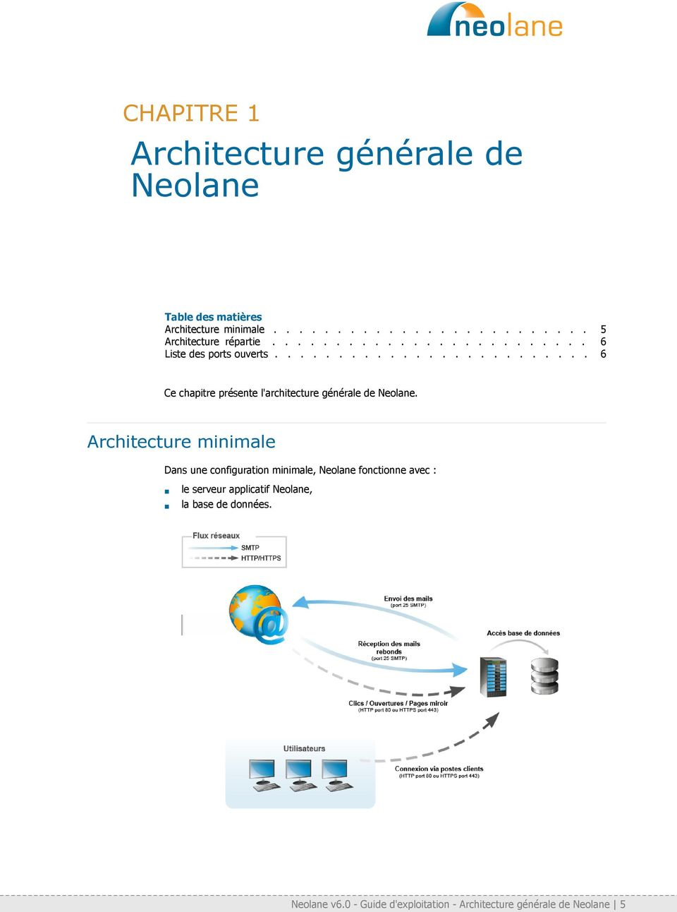 Architecture miimale Das ue cofiguratio miimale, Neolae foctioe avec : le serveur applicatif Neolae, la base de
