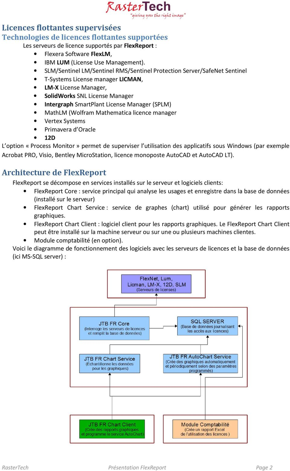 (SPLM) MathLM (Wolfram Mathematica licence manager Vertex Systems Primavera d Oracle 12D L option «Process Monitor» permet de superviser l utilisation des applicatifs sous Windows (par exemple