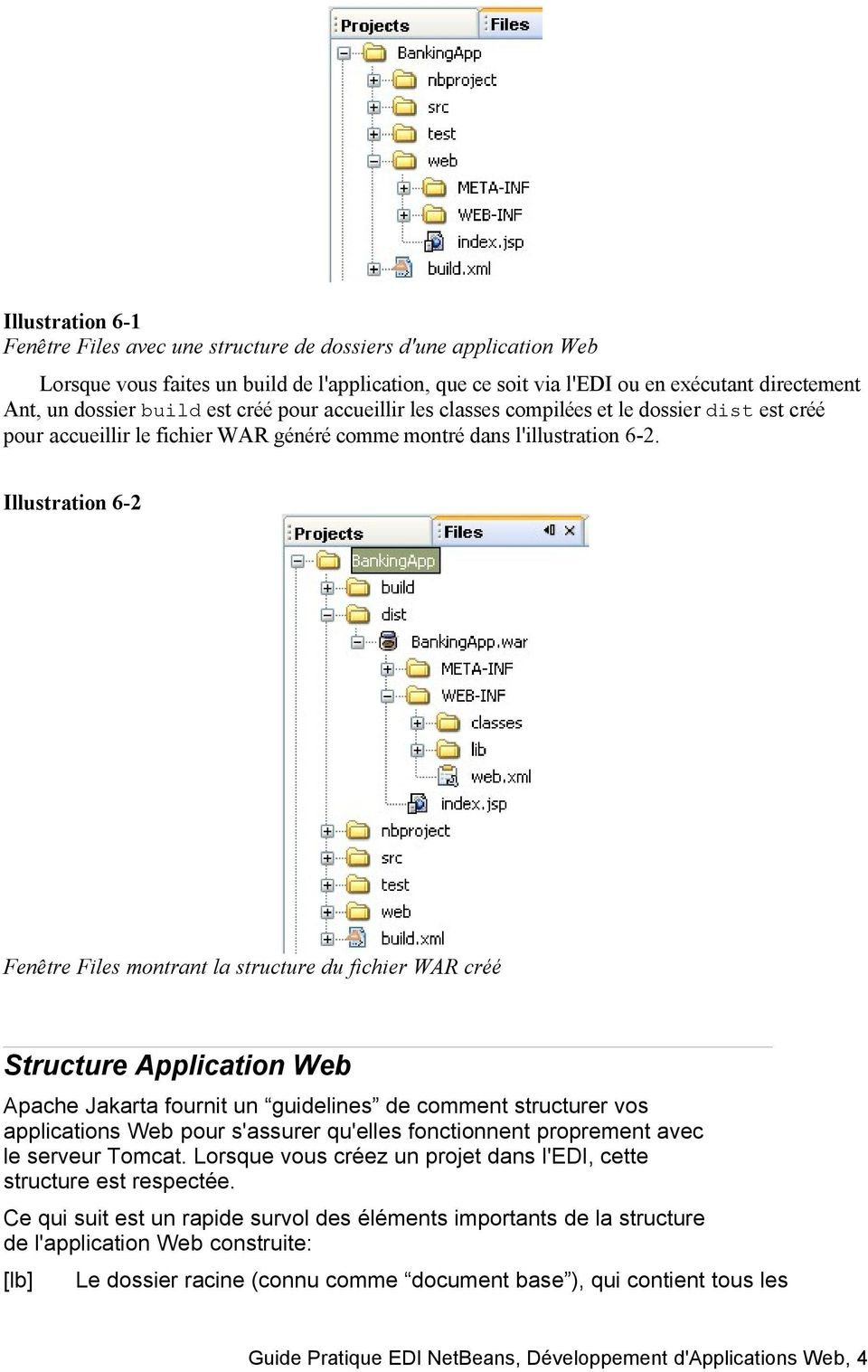 Illustration 6-2 Fenêtre Files montrant la structure du fichier WAR créé Structure Application Web Apache Jakarta fournit un guidelines de comment structurer vos applications Web pour s'assurer