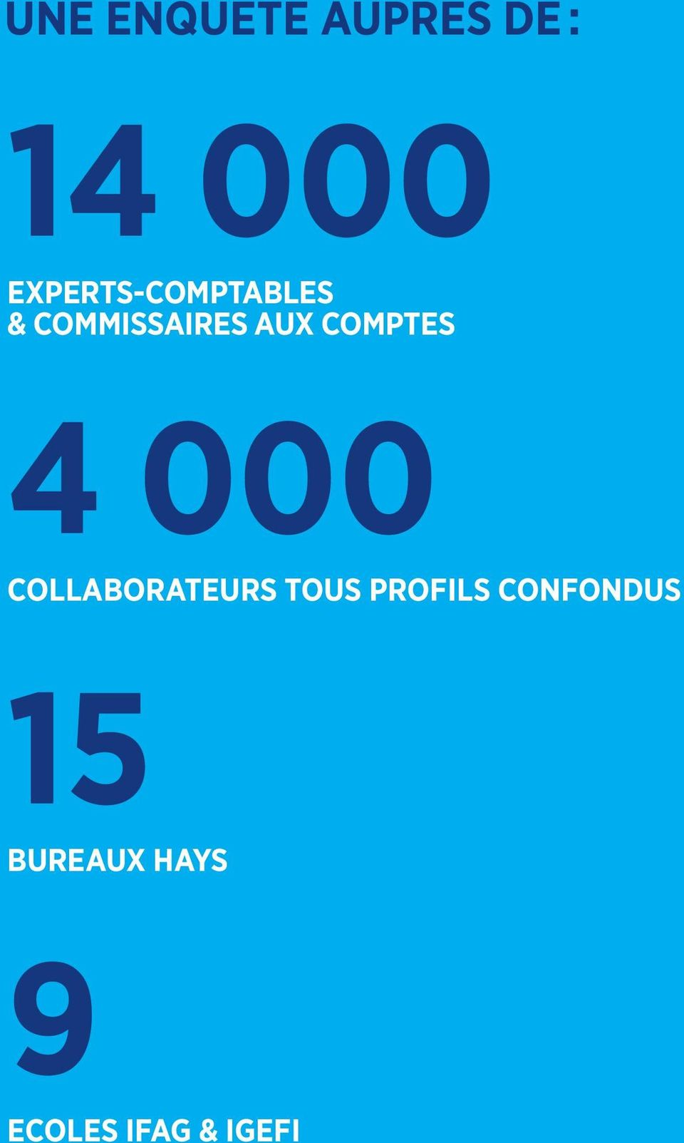 COMPTES 4 000 COLLABORATEURS TOUS