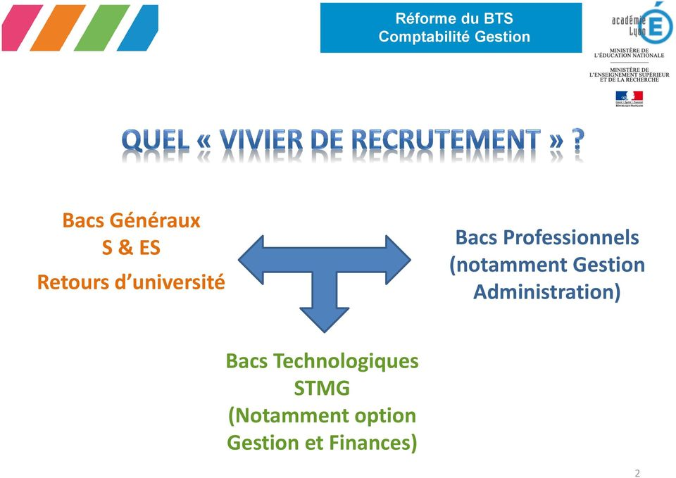 (notamment Gestion Administration) Bacs