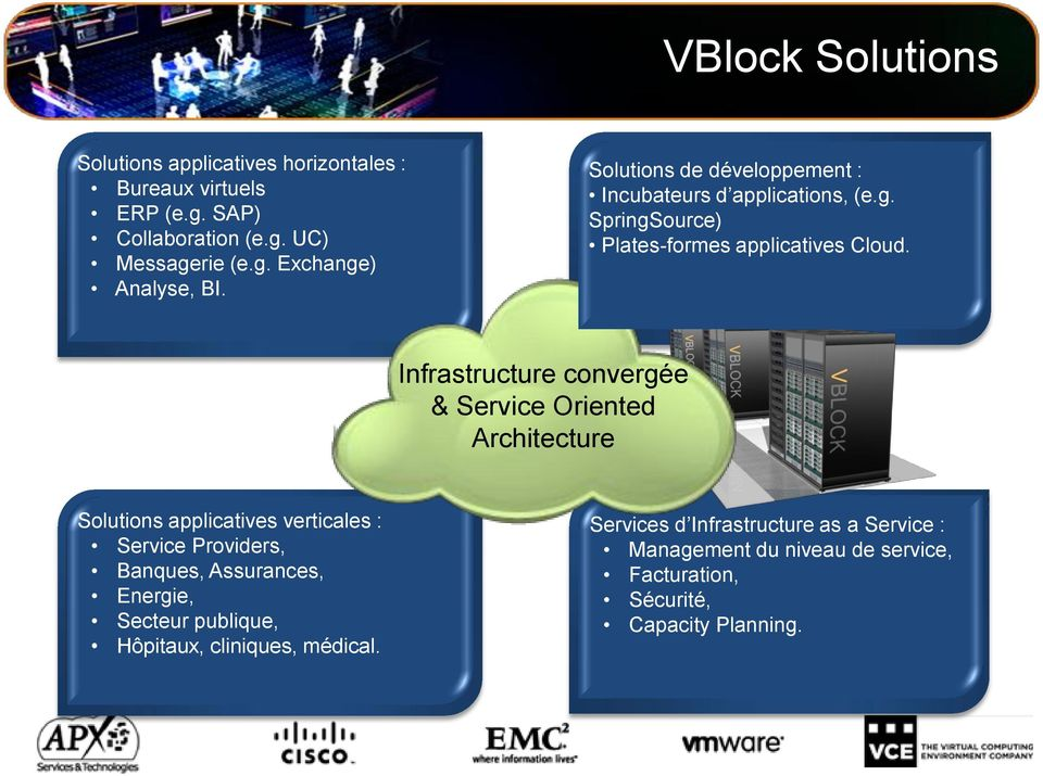 Infrastructure convergée & Service Oriented Architecture Solutions applicatives verticales : Service Providers, Banques, Assurances, Energie,