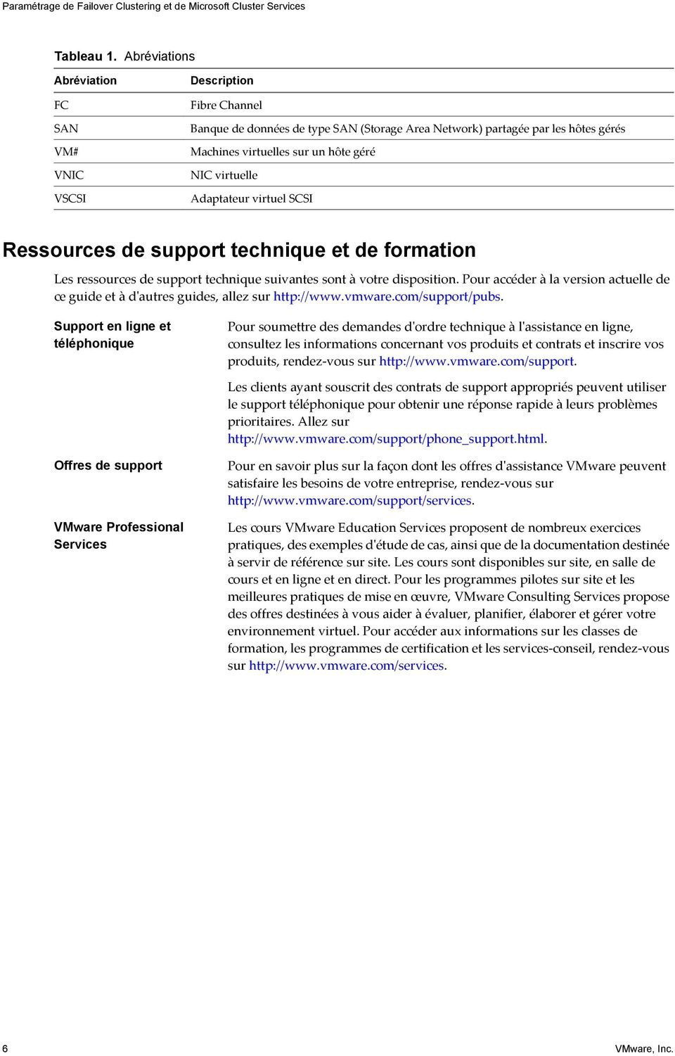 virtuelle Adaptateur virtuel SCSI Ressources de support technique et de formation Les ressources de support technique suivantes sont à votre disposition.
