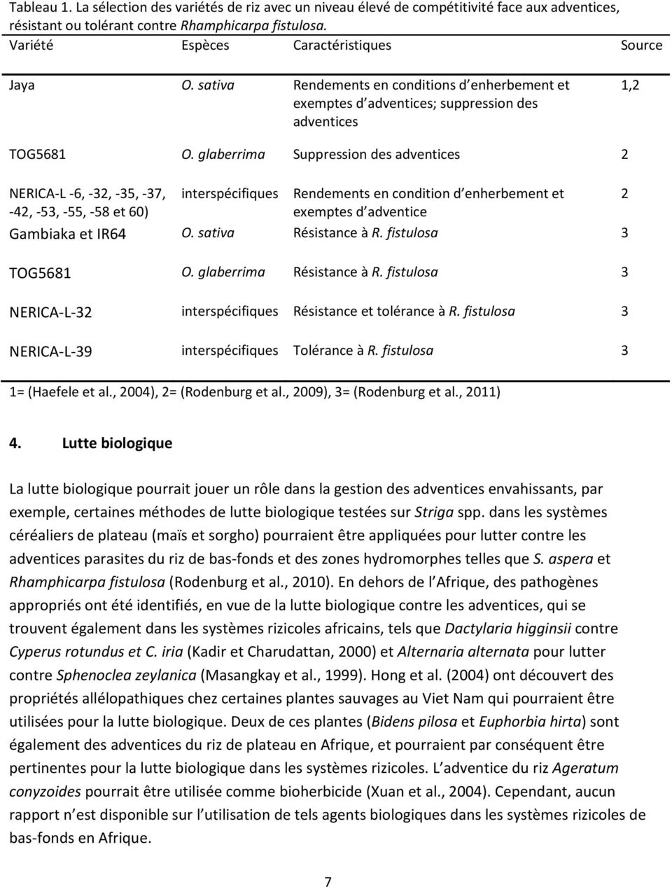 glaberrima Suppression des adventices 2 NERICA-L -6, -32, -35, -37, interspécifiques Rendements en condition d enherbement et 2-42, -53, -55, -58 et 60) exemptes d adventice Gambiaka et IR64 O.