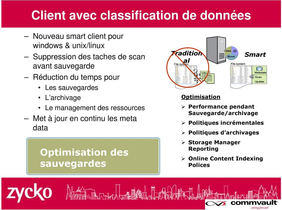 en continu les meta data Optimisation des sauvegardes Tradition al Optimisation Smart Performance pendant
