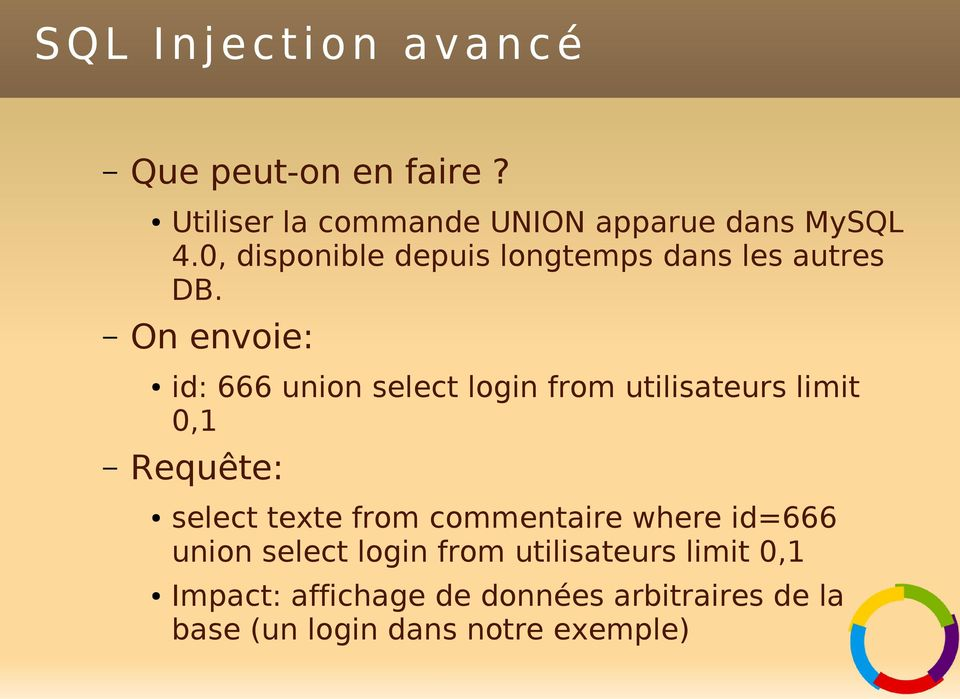 On envoie: id: 666 union select login from utilisateurs limit 0,1 Requête: select texte from