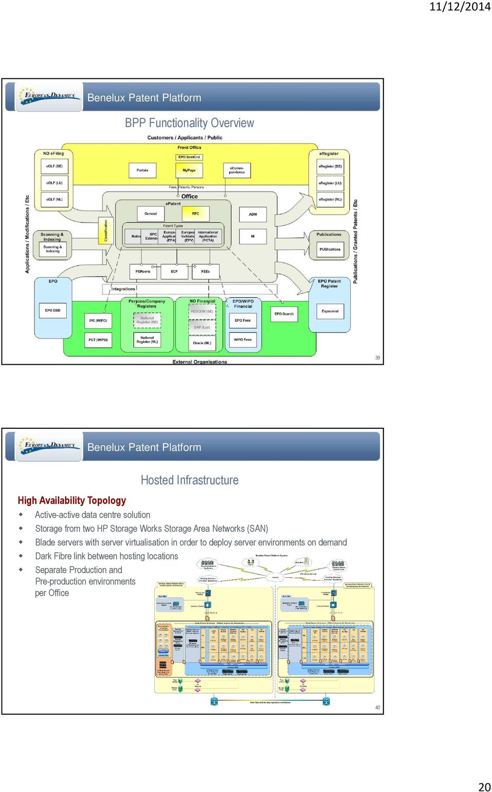 Networks (SAN) Blade servers with server virtualisation in order to deploy server environments on demand