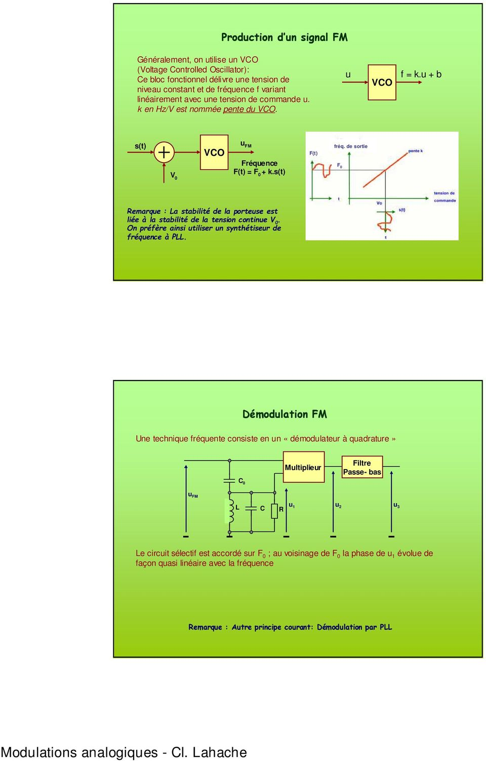 démodulation fsk A mixed-signal gfsk demodulator for bluetooth  gaussian frequency-shift keying demodulator designed for a low  pour la modulation et la démodulation.