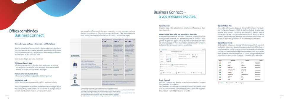 BusinessLINE et des solutions VoIP.