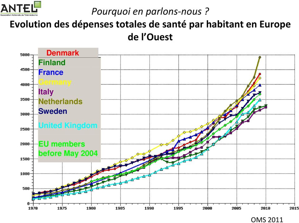 en Europe de l Ouest Denmark Finland France Germany