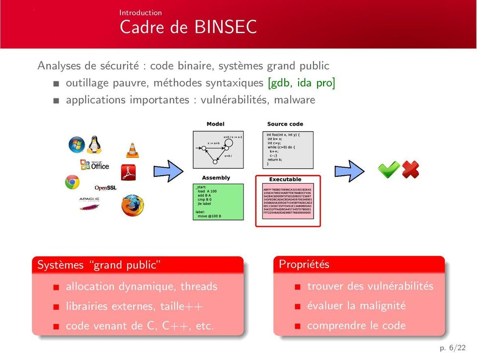 malware Systèmes grand public allocation dynamique, threads librairies externes, taille++ code