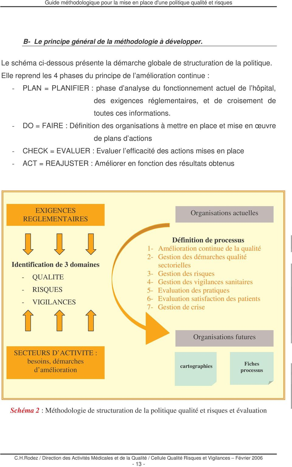 ces informations.