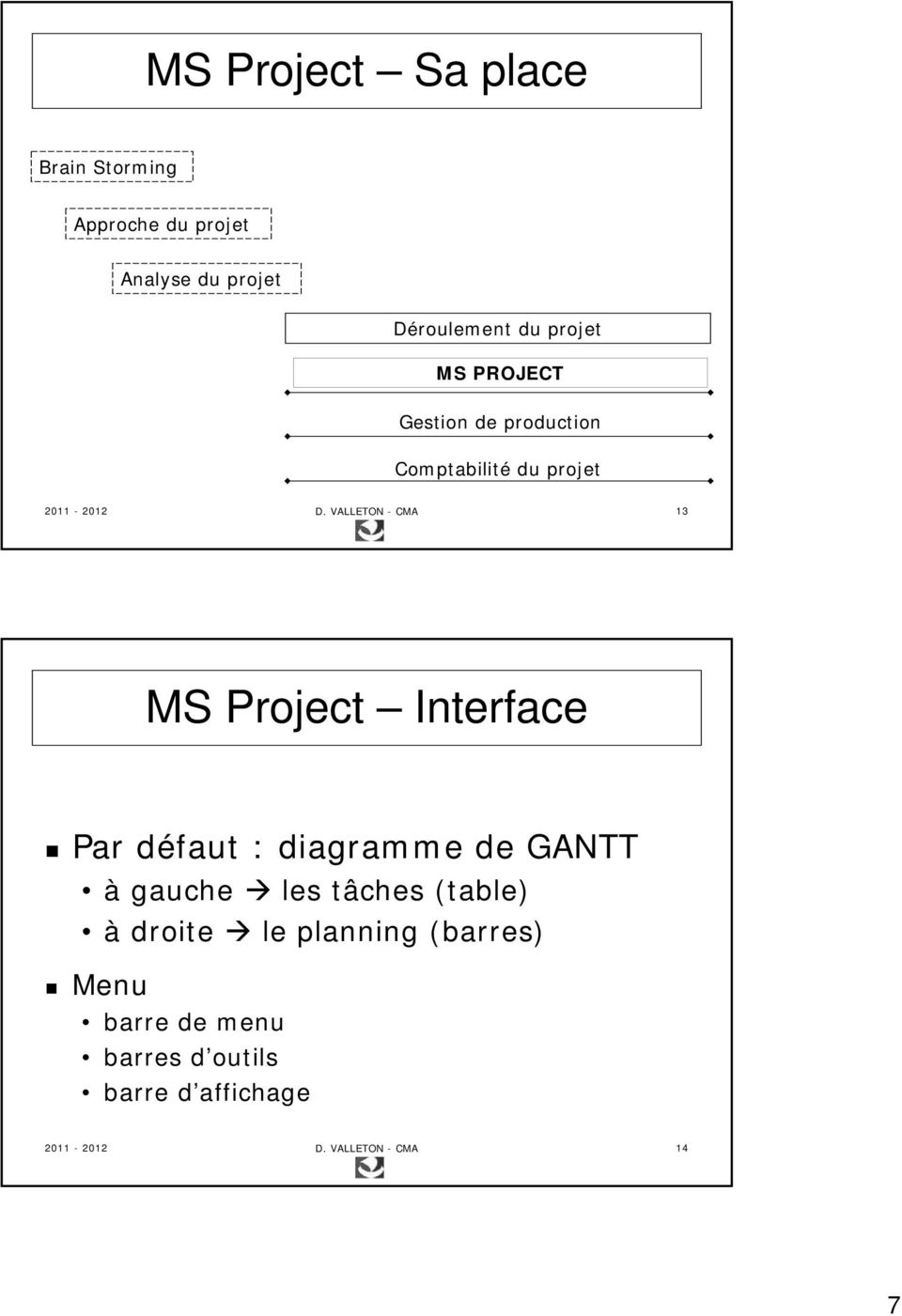 VALLETON - CMA 13 MS Project Interface Par défaut : diagramme de GANTT à gauche les tâches