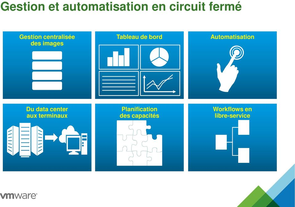 Automatisation Du data center aux terminaux