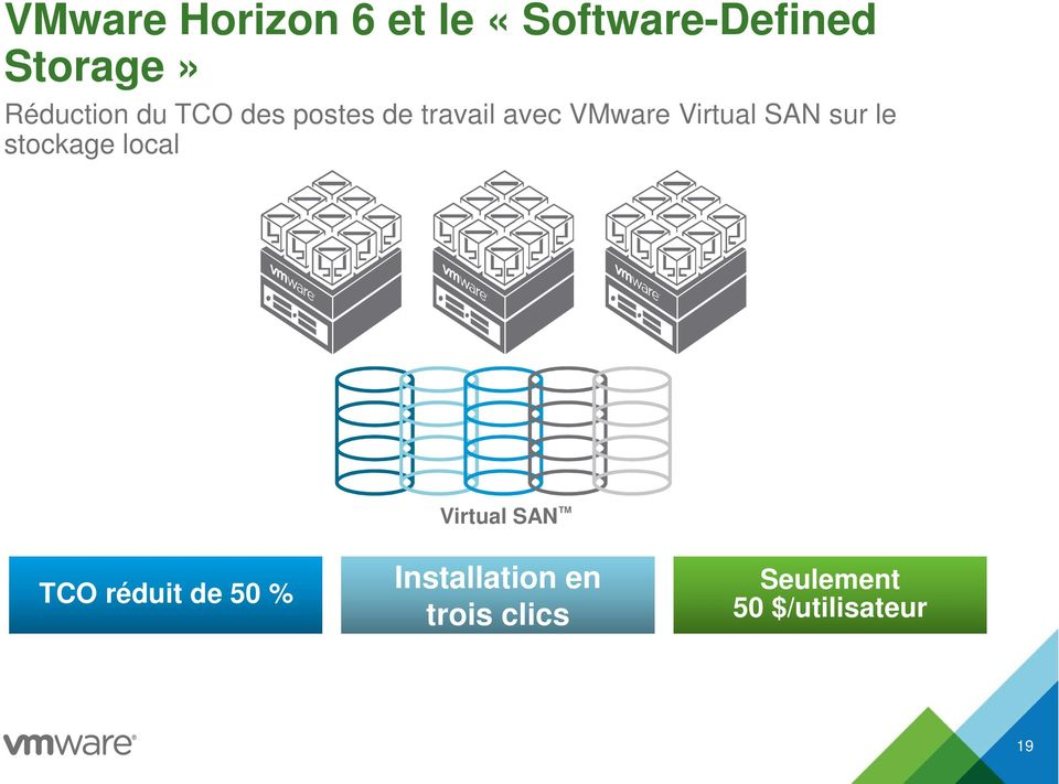 Virtual SAN sur le stockage local Virtual SAN TCO