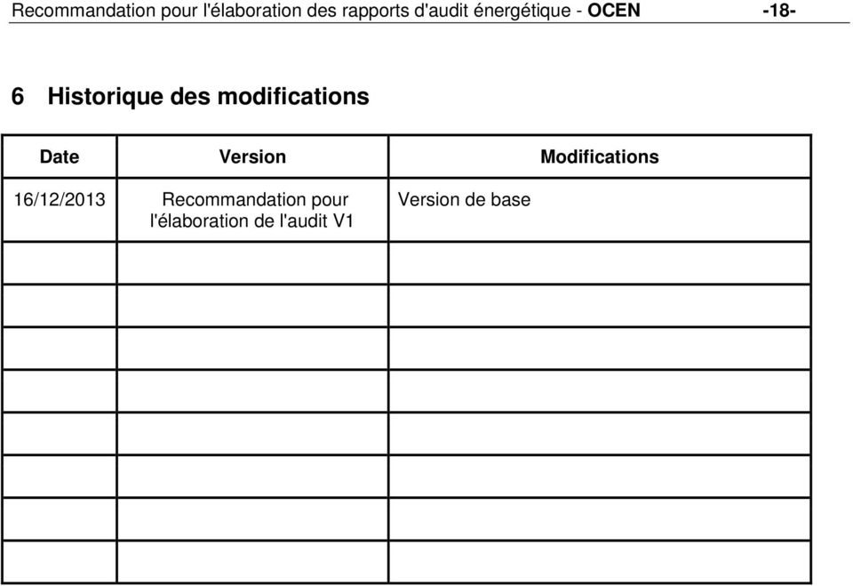 modifications Date Version Modifications 16/12/2013