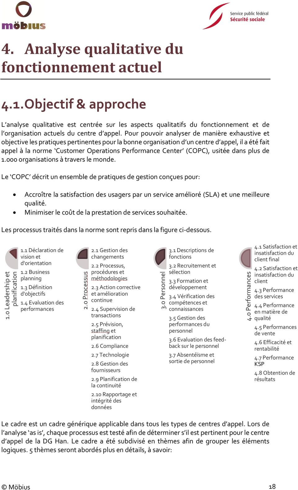 Center (COPC), usitée dans plus de 1.000 organisations à travers le monde.