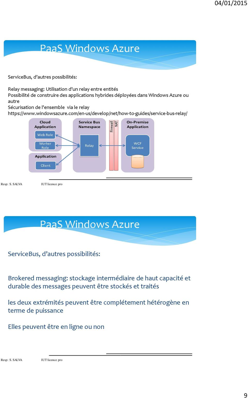 com/en-us/develop/net/how-to-guides/service-bus-relay/ PaaS Windows Azure ServiceBus, d autres possibilités: Brokered messaging: stockage