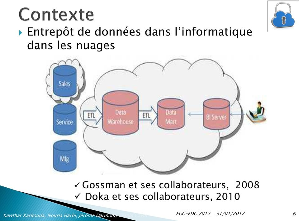 Gossman et ses collaborateurs,