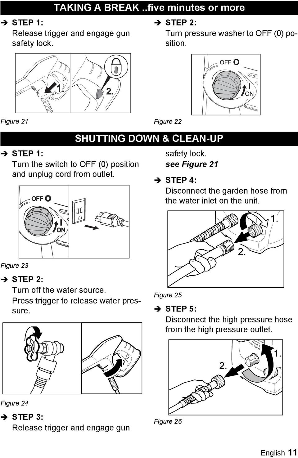 see Figure 21 STEP 4: Disconnect the garden hose from the water inlet on the unit. Figure 23 STEP 2: Turn off the water source.