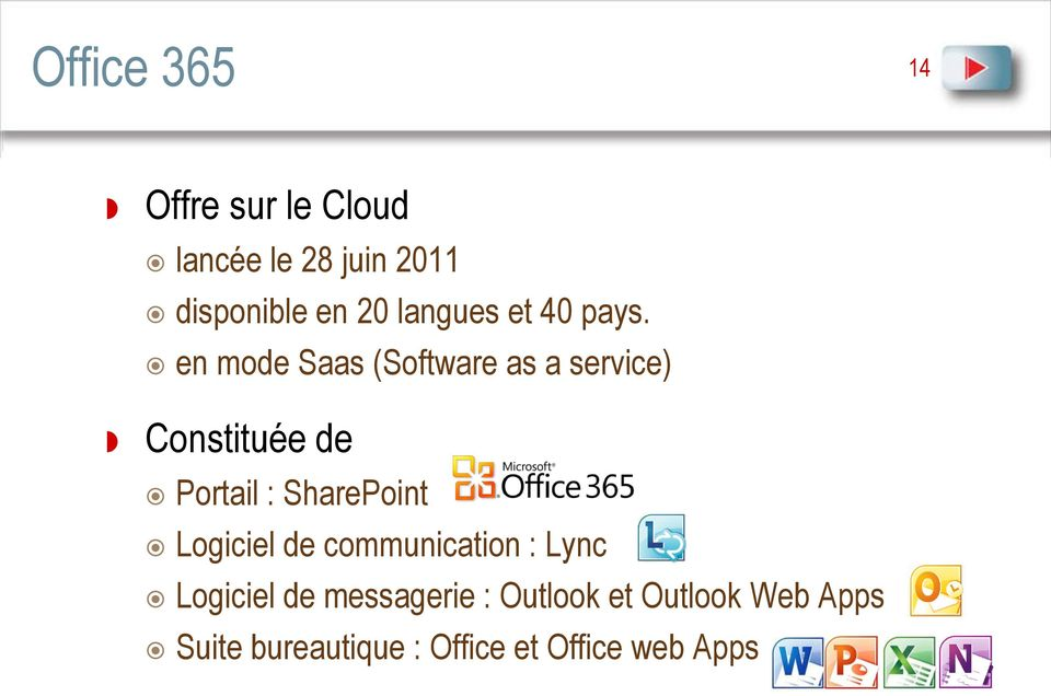 en mode Saas (Software as a service) Constituée de Portail : SharePoint