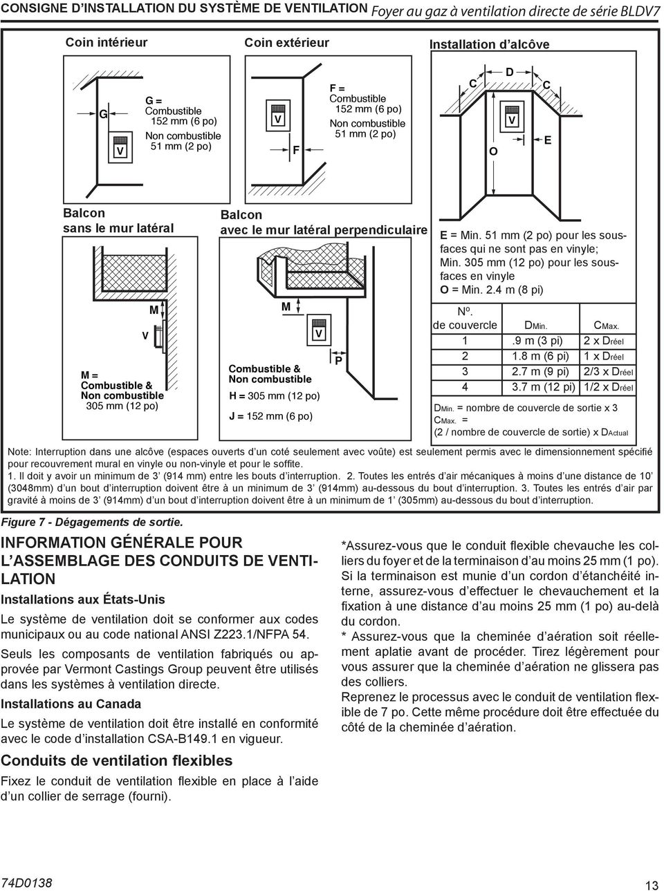 latéral perpendiculaire M Combustible & Non combustible H = 305 mm (12 po) J = 152 mm (6 po) V P 584-15 termination clearance Fr 12/06 E = Min.