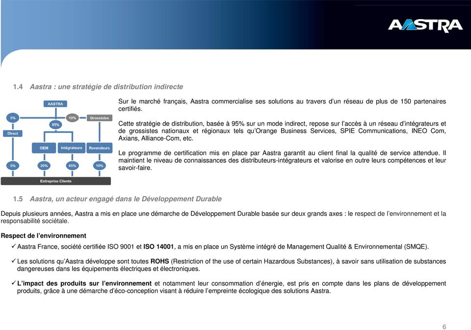 Communications, INEO Com, Axians, Alliance-Com, etc. Le programme de certification mis en place par Aastra garantit au client final la qualité de service attendue.