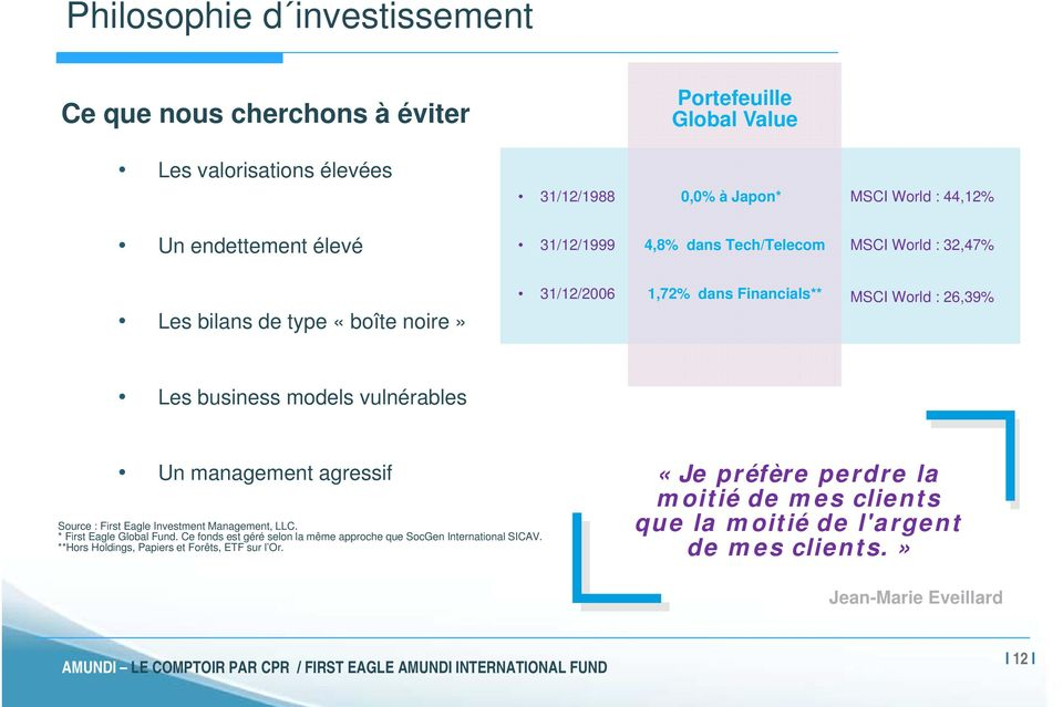vulnérables Un management agressif Source : First Eagle Investment Management, LLC. * First Eagle Global Fund.