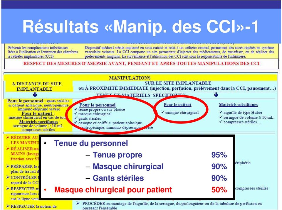 propre 95% Masque chirurgical 90%