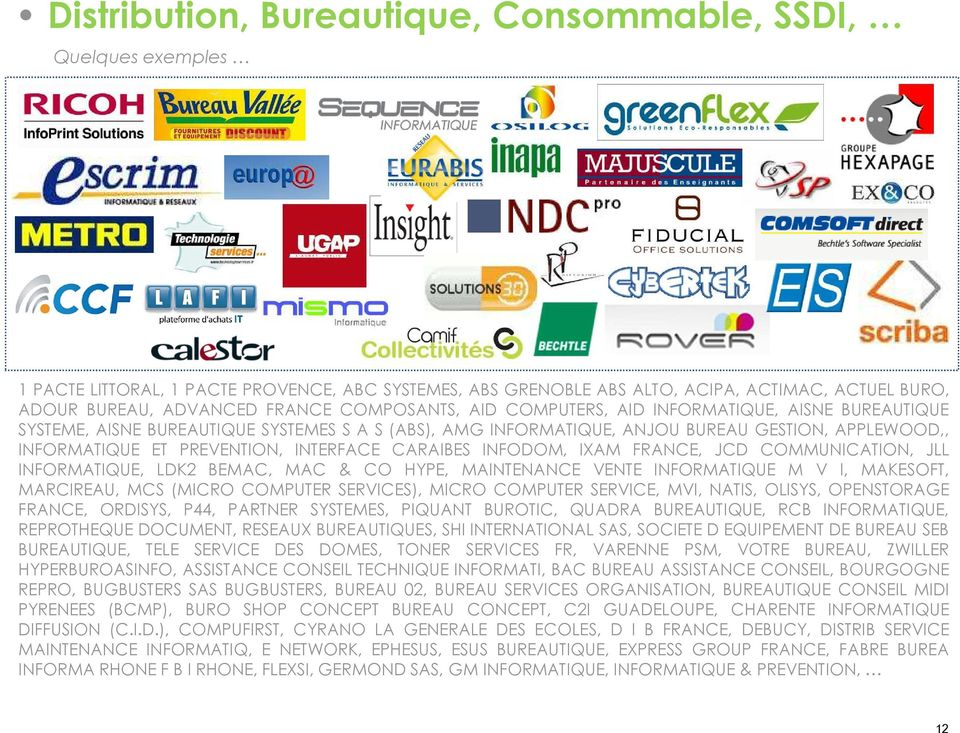 INTERFACE CARAIBES INFODOM, IXAM FRANCE, JCD COMMUNICATION, JLL INFORMATIQUE, LDK2 BEMAC, MAC & CO HYPE, MAINTENANCE VENTE INFORMATIQUE M V I, MAKESOFT, MARCIREAU, MCS (MICRO COMPUTER SERVICES),