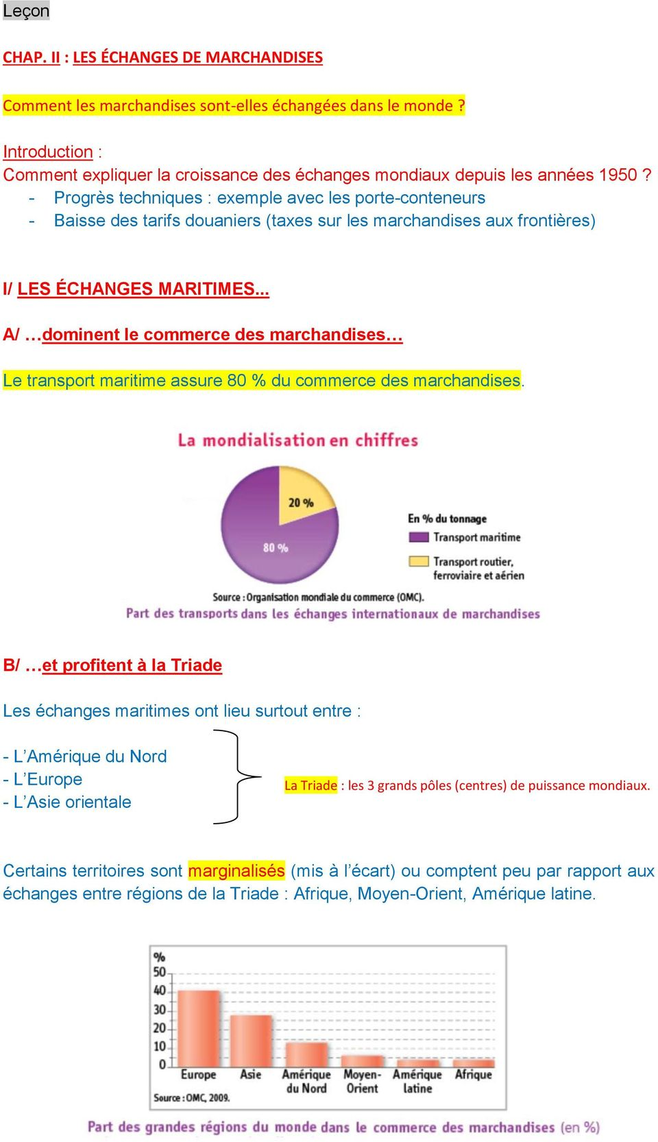 .. A/ dominent le commerce des marchandises Le transport maritime assure 80 % du commerce des marchandises.