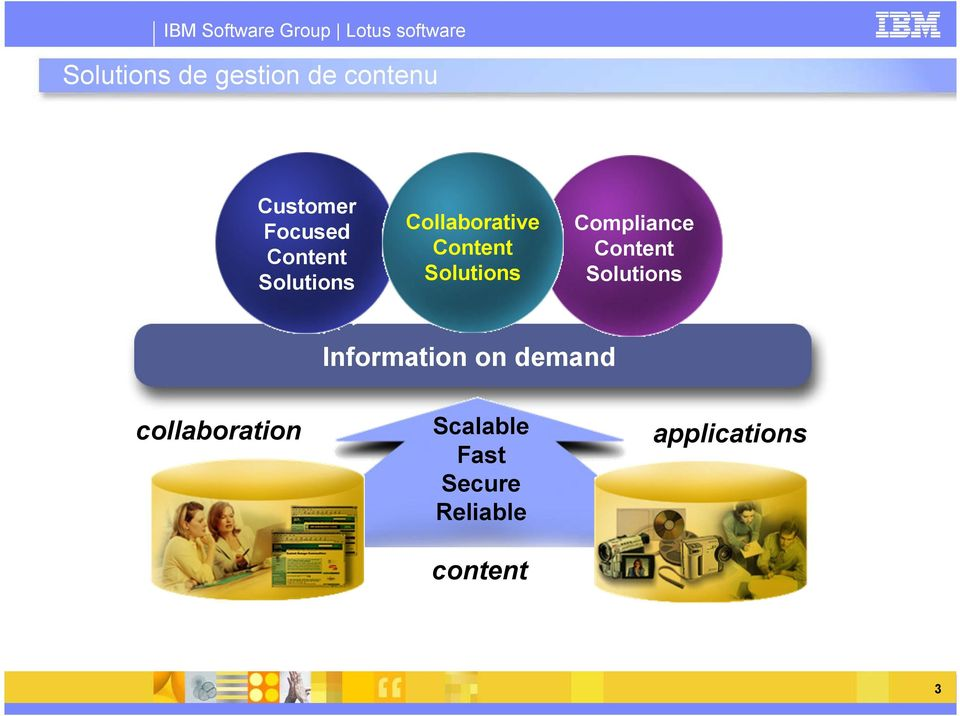 Solutions Compliance Content Solutions Information on demand