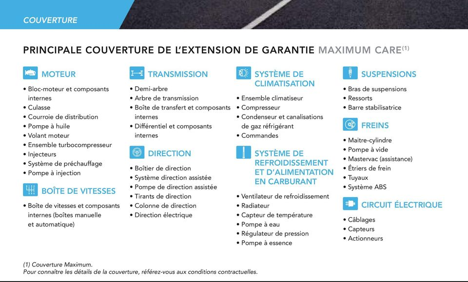 transmission Boîte de transfert et composants internes Différentiel et composants internes DIRECTION Boîtier de direction Système direction assistée Pompe de direction assistée Tirants de direction