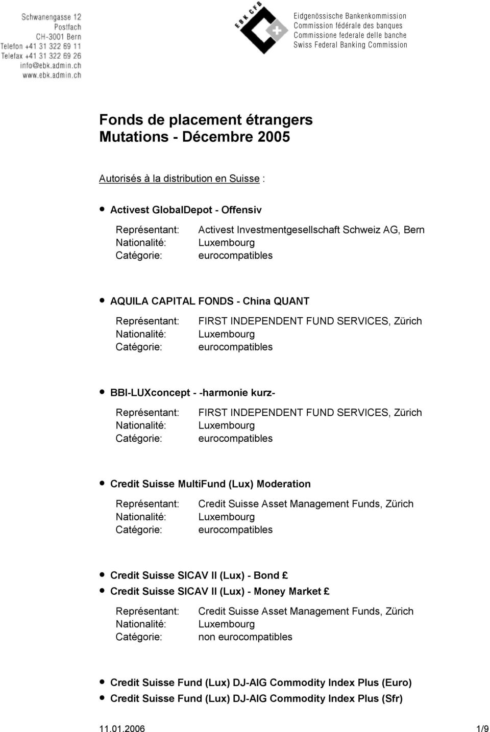 Suisse MultiFund (Lux) Moderation Credit Suisse Asset Management Funds, Zürich Credit Suisse SICAV II (Lux) - Bond Credit Suisse SICAV II (Lux) - Money Market Credit