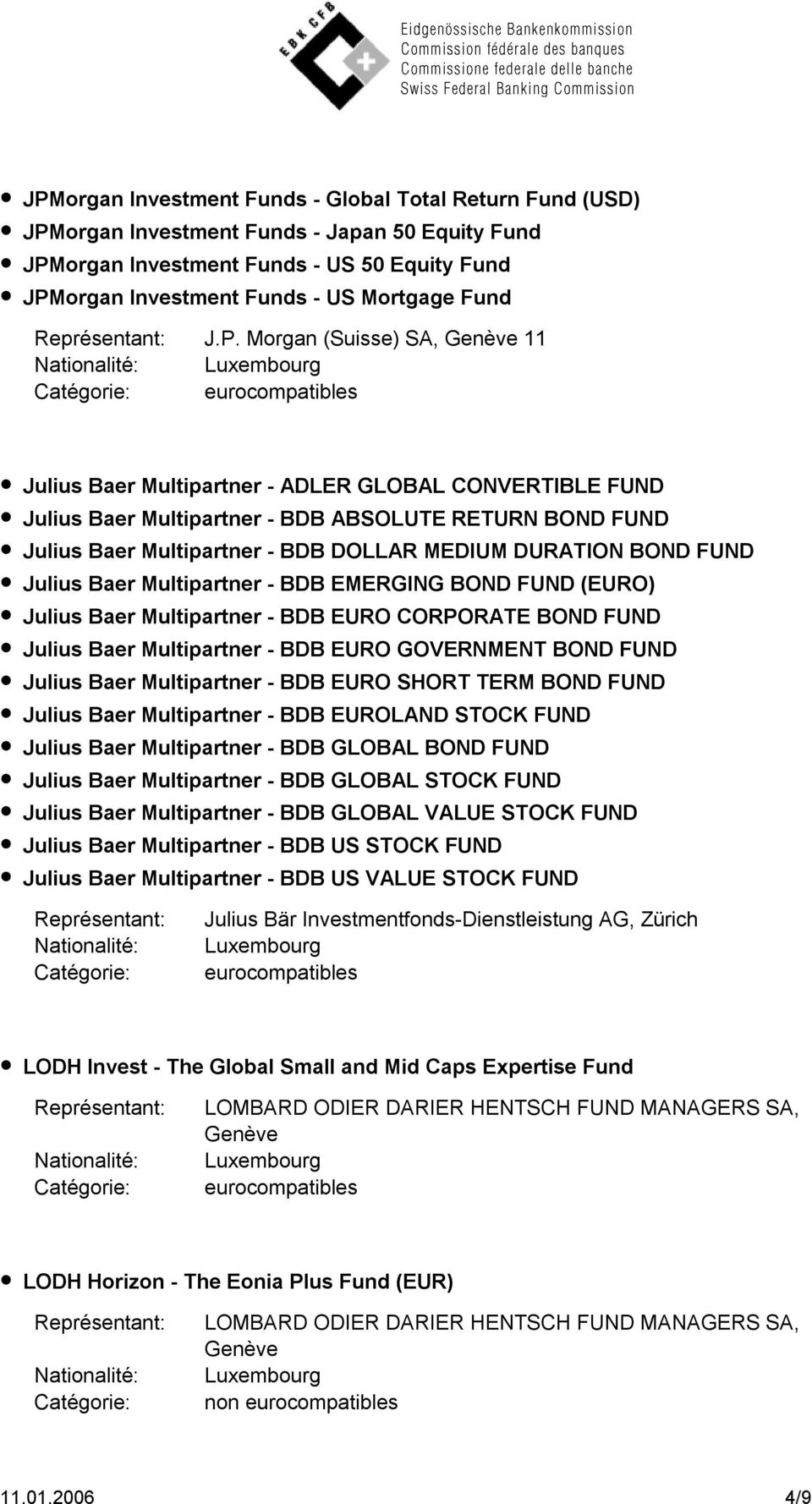 DURATION BOND FUND Julius Baer Multipartner - BDB EMERGING BOND FUND (EURO) Julius Baer Multipartner - BDB EURO CORPORATE BOND FUND Julius Baer Multipartner - BDB EURO GOVERNMENT BOND FUND Julius