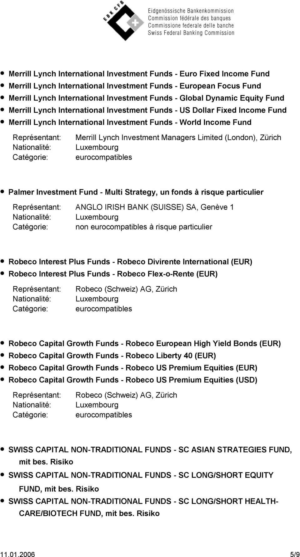 (London), Zürich Palmer Investment Fund - Multi Strategy, un fonds à risque particulier ANGLO IRISH BANK (SUISSE) SA, Genève 1 non à risque particulier Robeco Interest Plus Funds - Robeco Divirente