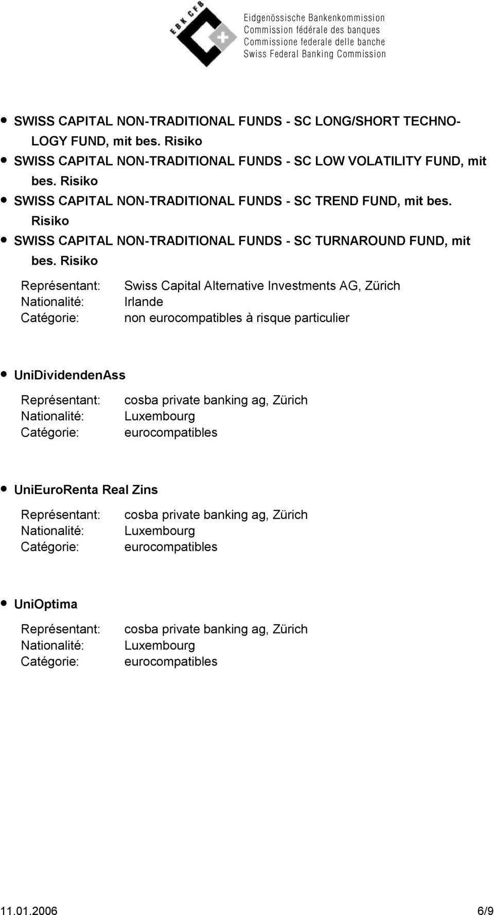 Risiko SWISS CAPITAL NON-TRADITIONAL FUNDS - SC TREND FUND, mit bes.