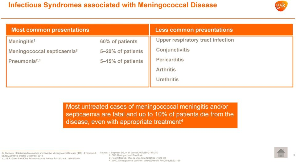 meningococcal meningitis and/or septicaemia are fatal and up to 10% of patients die from the disease, even with appropriate treatment 4 Source: 1. Stephens DS, et al.