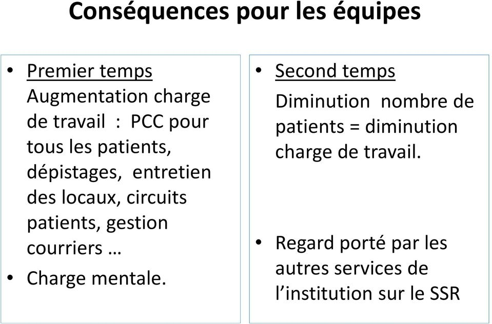gestion courriers Charge mentale.