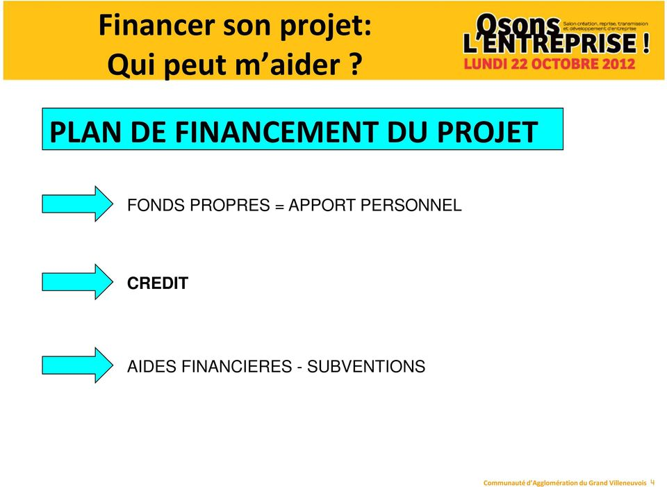 AIDES FINANCIERES - SUBVENTIONS