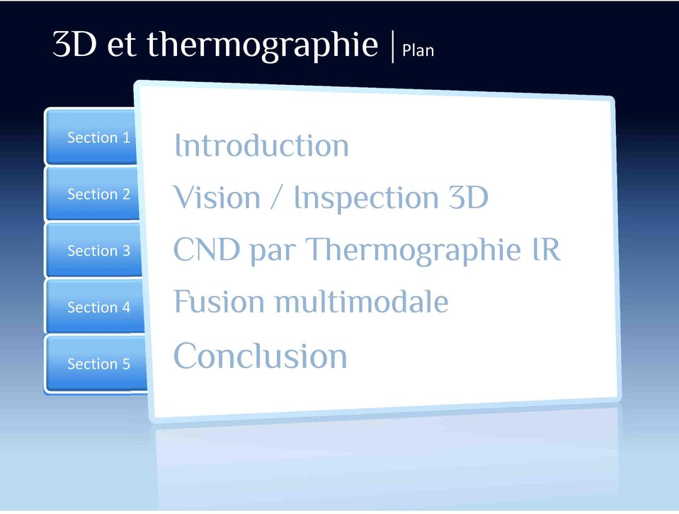 Introduction Vision / Inspection 3D CND