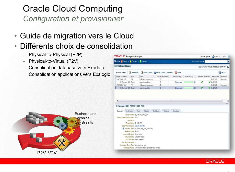 Physical-to-Virtual (P2V) Consolidation database vers Exadata